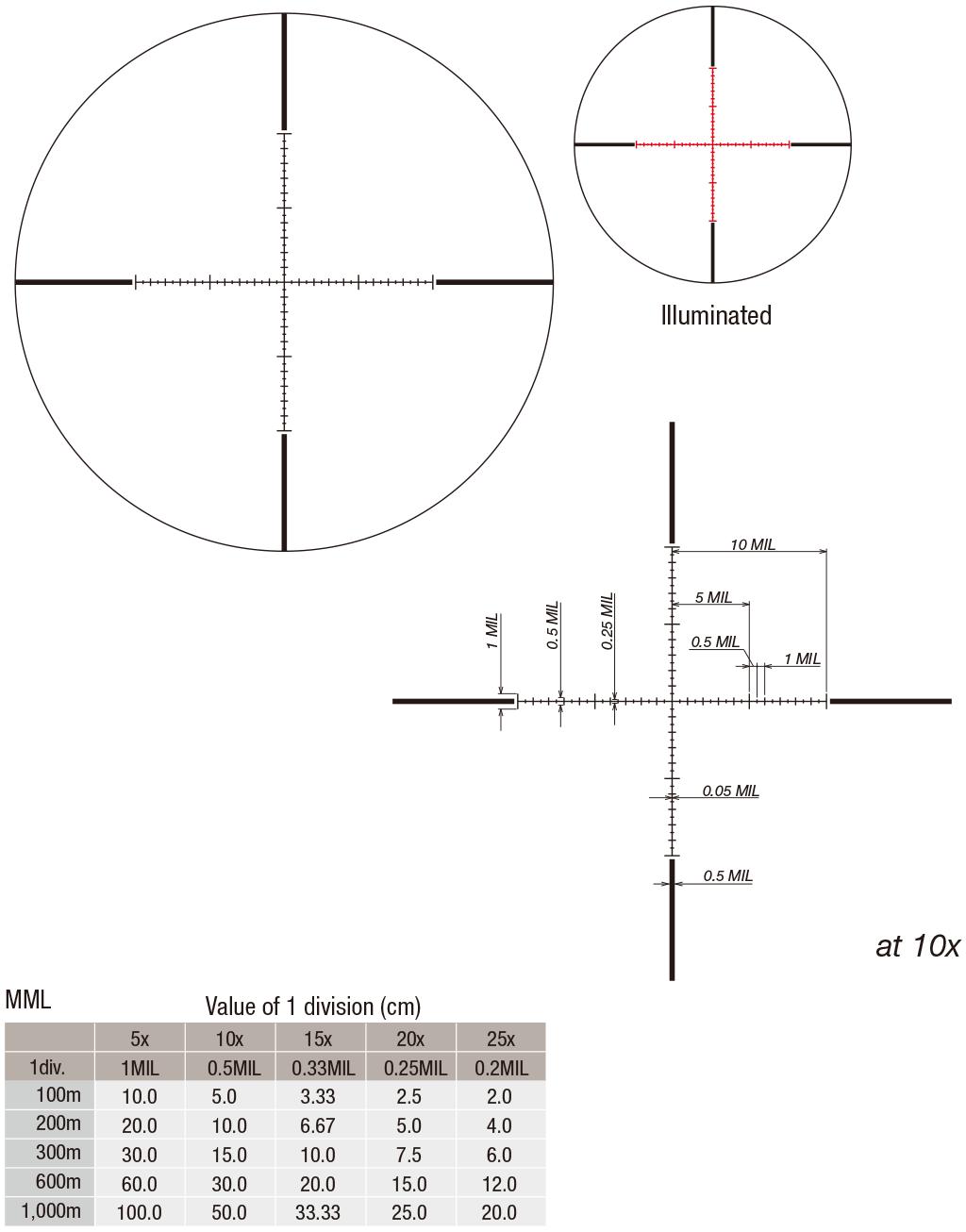 D10V24TIML