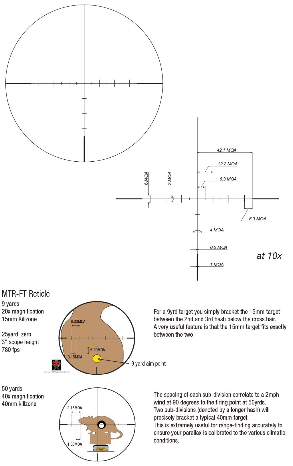 D25V42TM