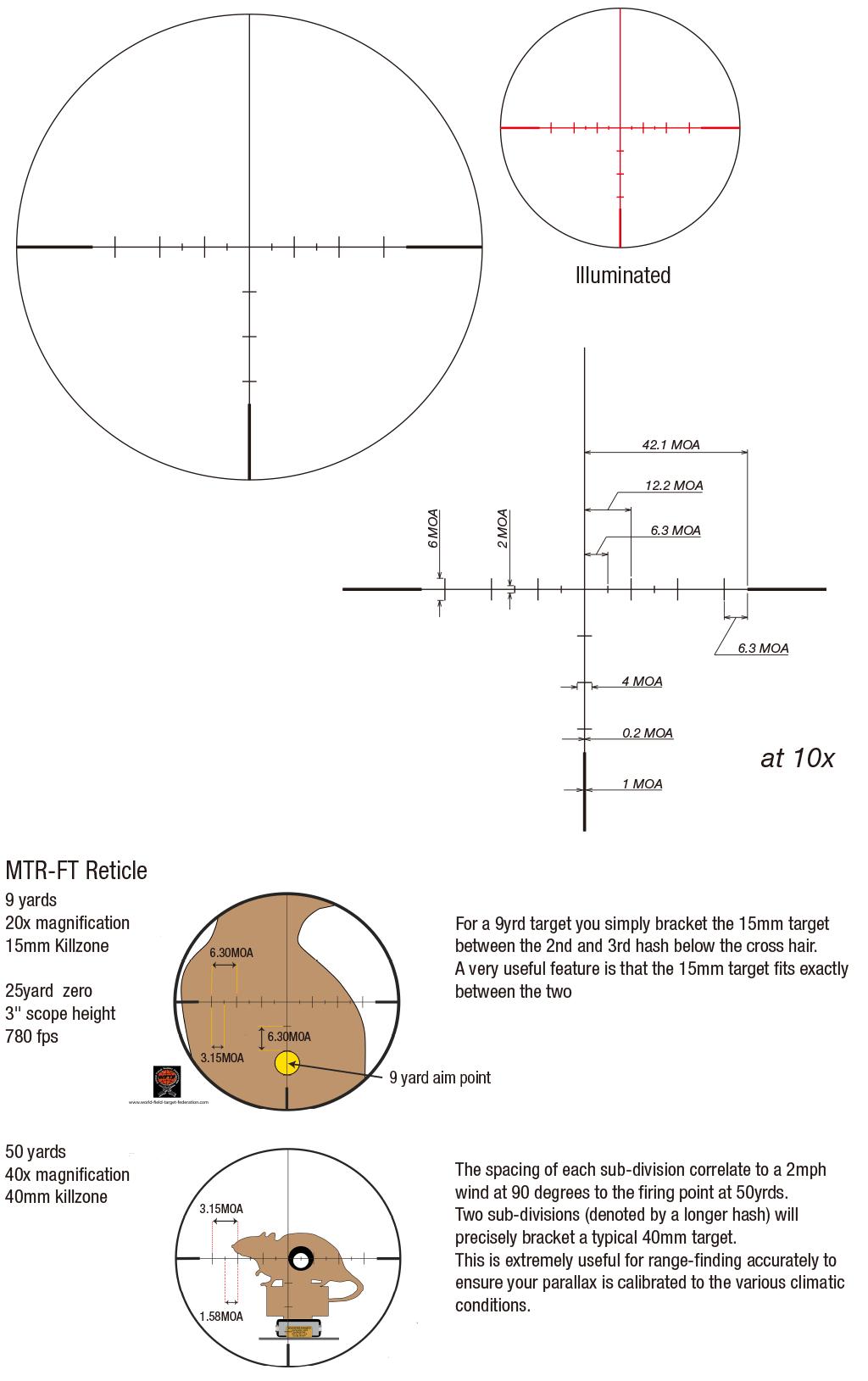 D50V56TI
